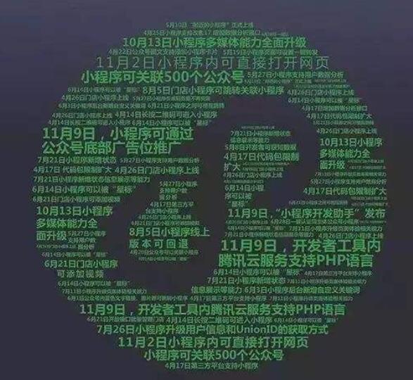 小程序webview访问淘宝,天猫,京东,微信webview打开百度,新浪,搜狐,微博