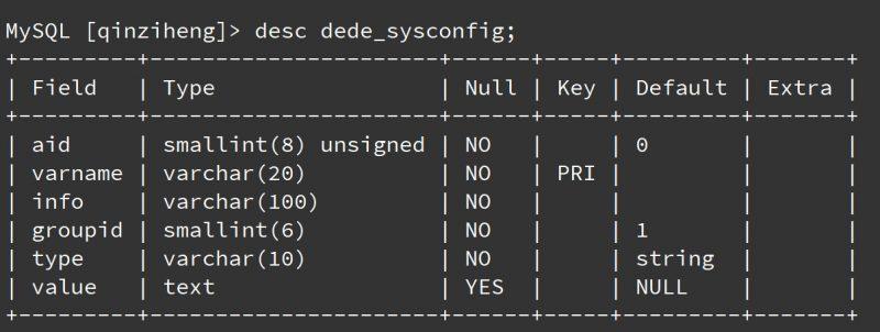 dedecms文章标题最大长度保存在哪张表时,织梦文章标题最大长度cfg_title_maxlen所在位置