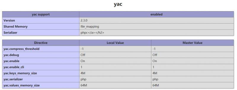yac windows cli模式无效,yac cli获取不到缓存数据