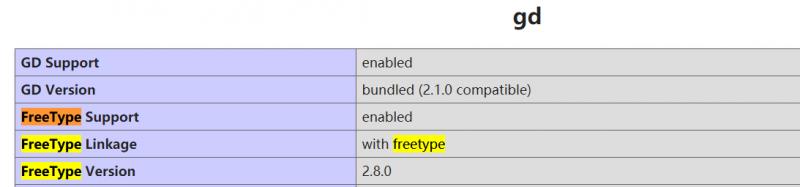 升级或安装php-7.4.22提示imagettftext undefined function,php-7.4.22 gd库增加支持freetype