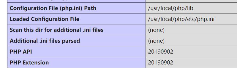 php网页上有扩展,cli命令行没加载扩展,php网页加载扩展,docker里php -m没有扩展